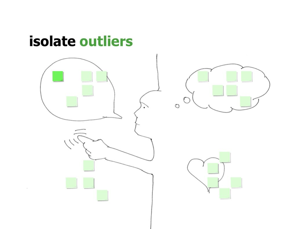isolate outliers