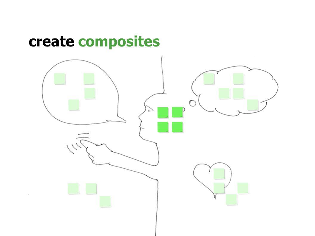 create composites