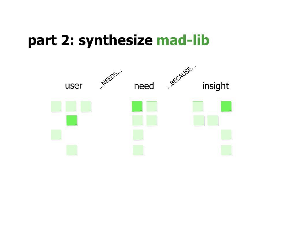 part 2: synthesize mad-lib user needinsight …NEEDS......BECAUSE...