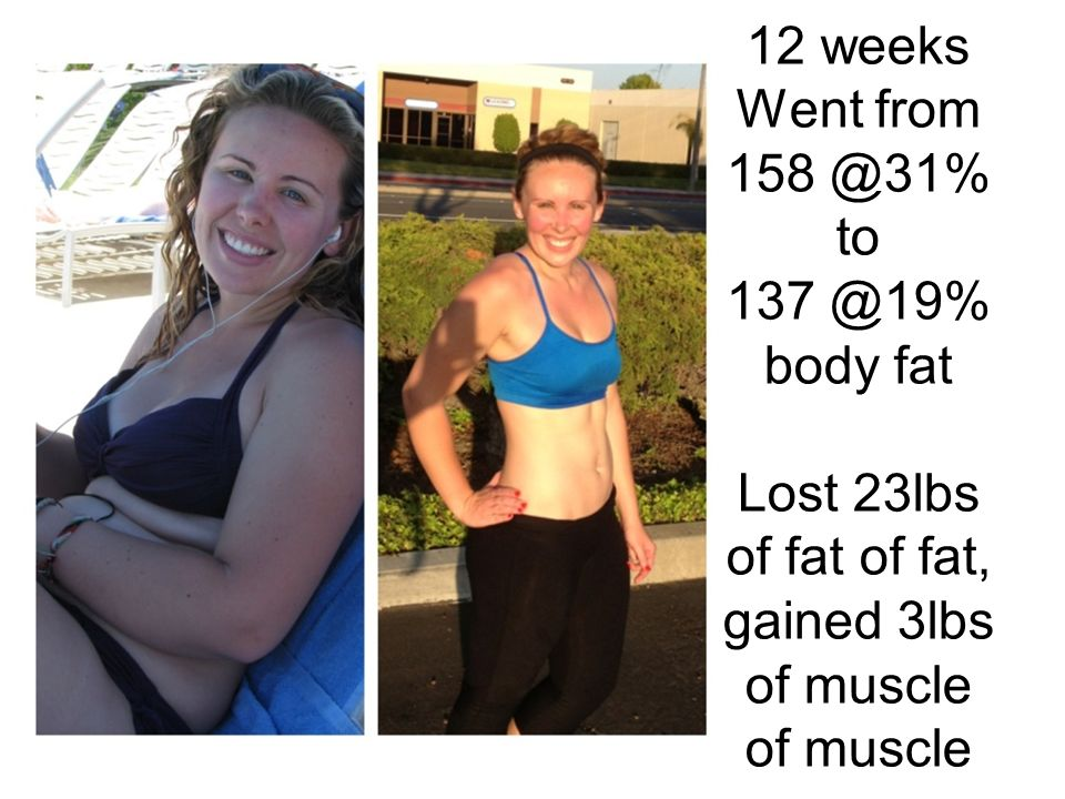12 weeks Went from to body fat Lost 23lbs of fat of fat, gained 3lbs of muscle of muscle