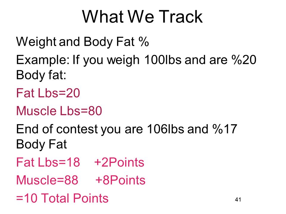 41 What We Track Weight and Body Fat % Example: If you weigh 100lbs and are %20 Body fat: Fat Lbs=20 Muscle Lbs=80 End of contest you are 106lbs and %17 Body Fat Fat Lbs=18 +2Points Muscle=88 +8Points =10 Total Points 41
