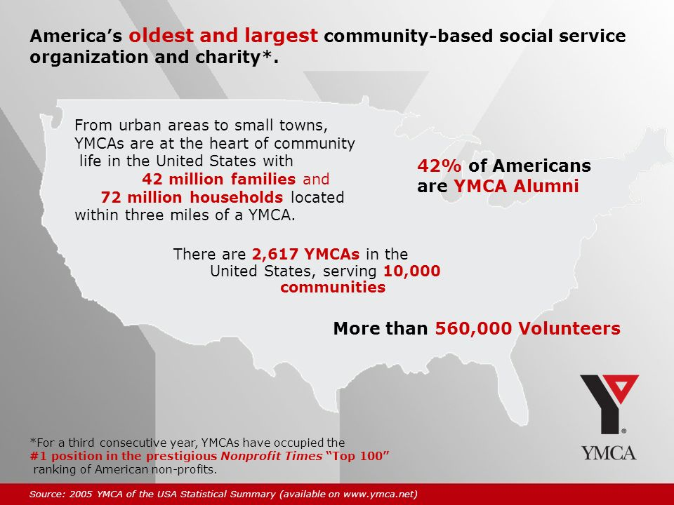 3 From urban areas to small towns, YMCAs are at the heart of community life in the United States with 42 million families and 72 million households located within three miles of a YMCA.