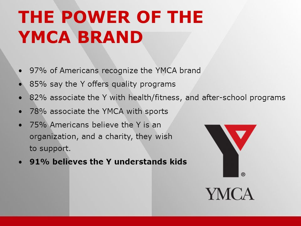 5 THE POWER OF THE YMCA BRAND 97% of Americans recognize the YMCA brand 85% say the Y offers quality programs 82% associate the Y with health/fitness, and after-school programs 78% associate the YMCA with sports 75% Americans believe the Y is an organization, and a charity, they wish to support.