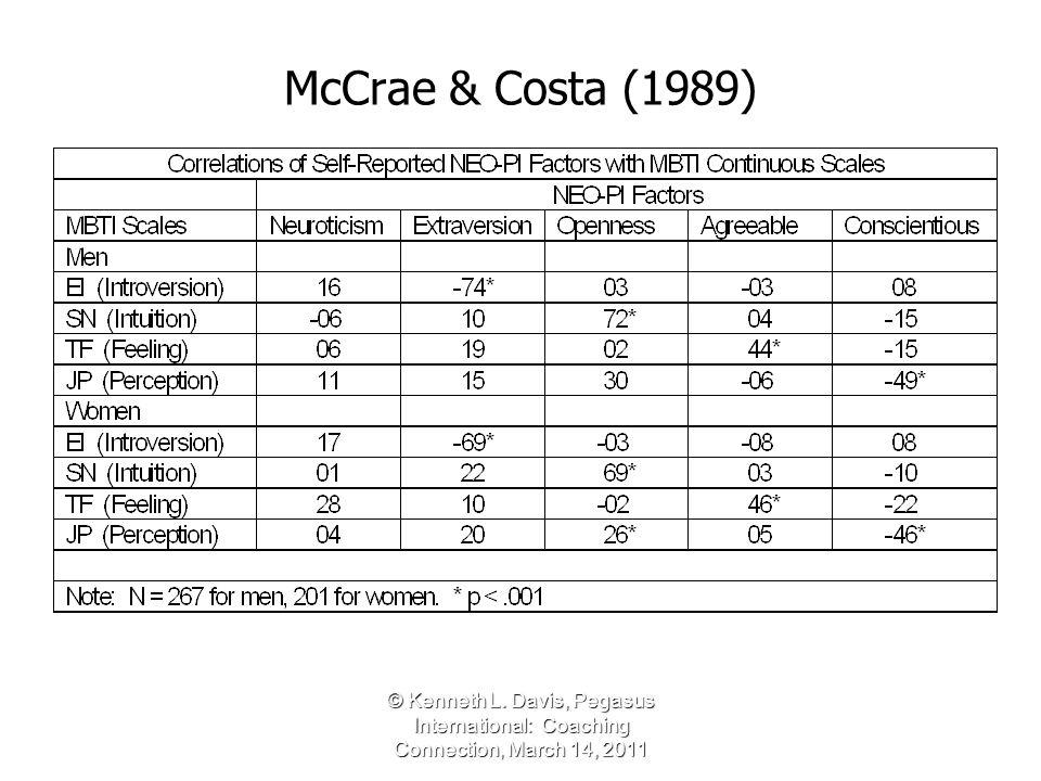 McCrae & Costa (1989)