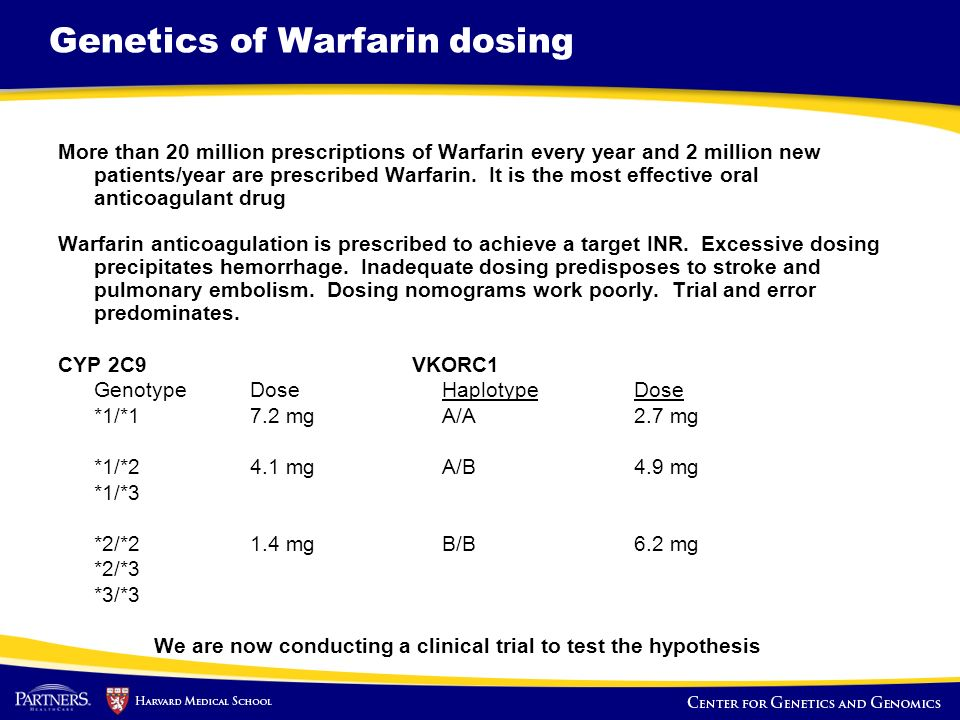 Genetics of Warfarin dosing More than 20 million prescriptions of Warfarin every year and 2 million new patients/year are prescribed Warfarin. It is t