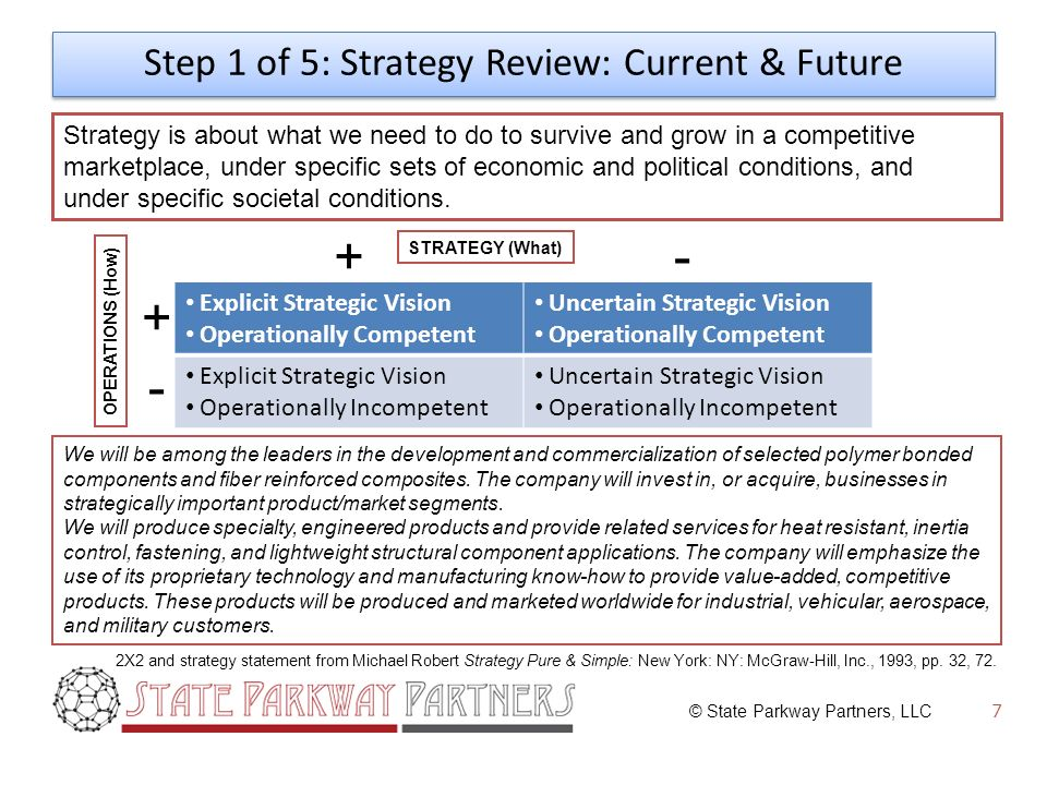 © State Parkway Partners, LLC 7 Step 1 of 5: Strategy Review: Current & Future Strategy is about what we need to do to survive and grow in a competitive marketplace, under specific sets of economic and political conditions, and under specific societal conditions.