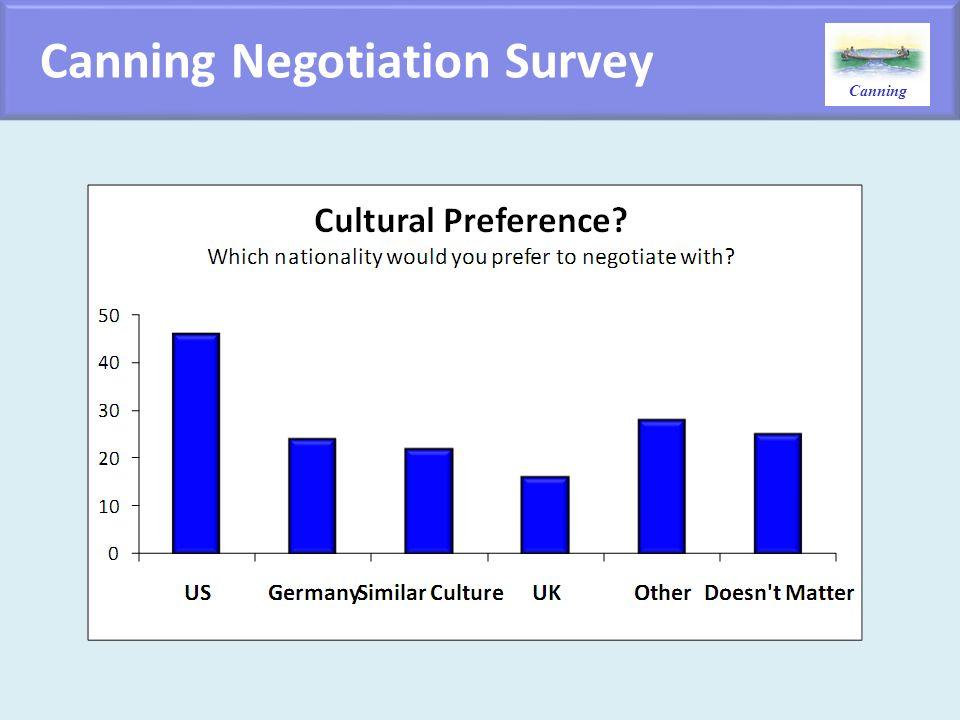 Canning Canning Negotiation Survey