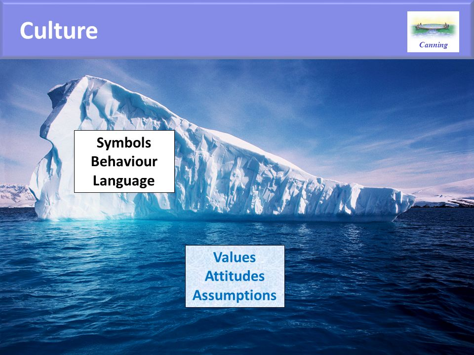 Canning Culture Symbols Behaviour Language Values Attitudes Assumptions