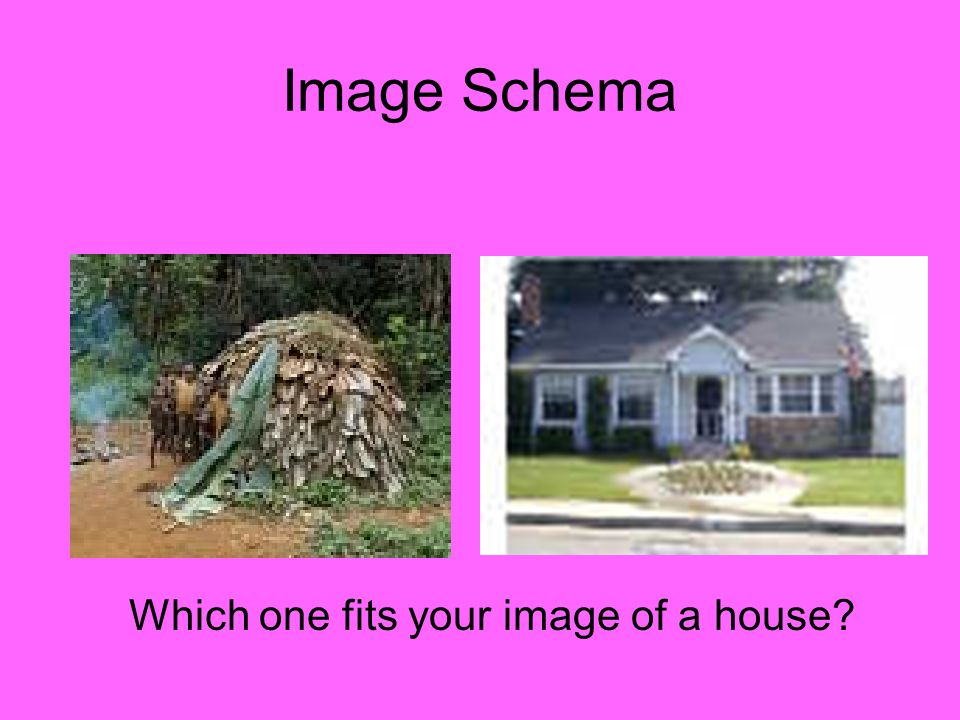 Image Schema Which one fits your image of a house?