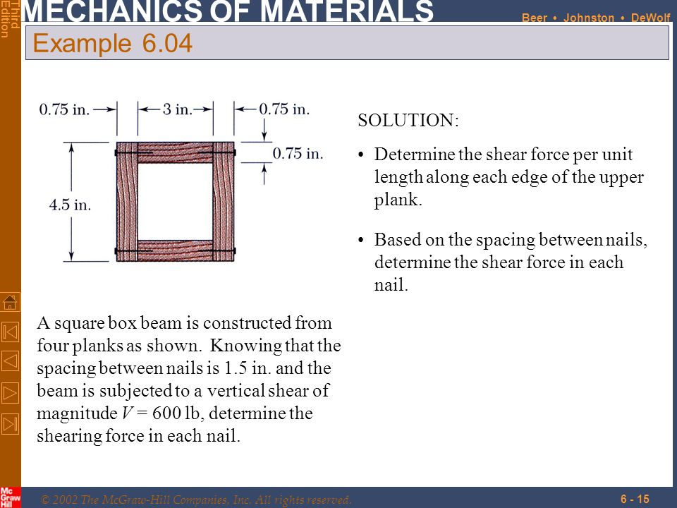 © 2002 The McGraw-Hill Companies, Inc. All rights reserved. MECHANICS OF MATERIALS ThirdEdition Beer Johnston DeWolf 6 - 15 Example 6.04 A square box