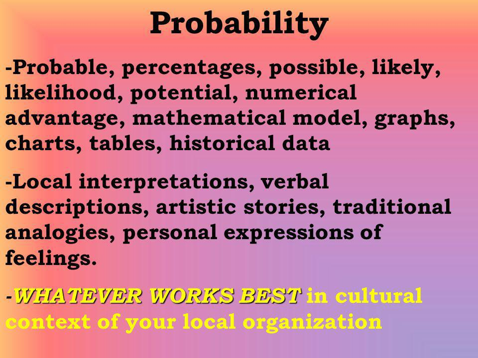 Probability -Probable, percentages, possible, likely, likelihood, potential, numerical advantage, mathematical model, graphs, charts, tables, historic