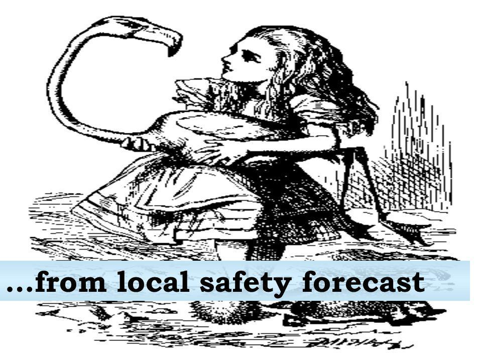 …from local safety forecast
