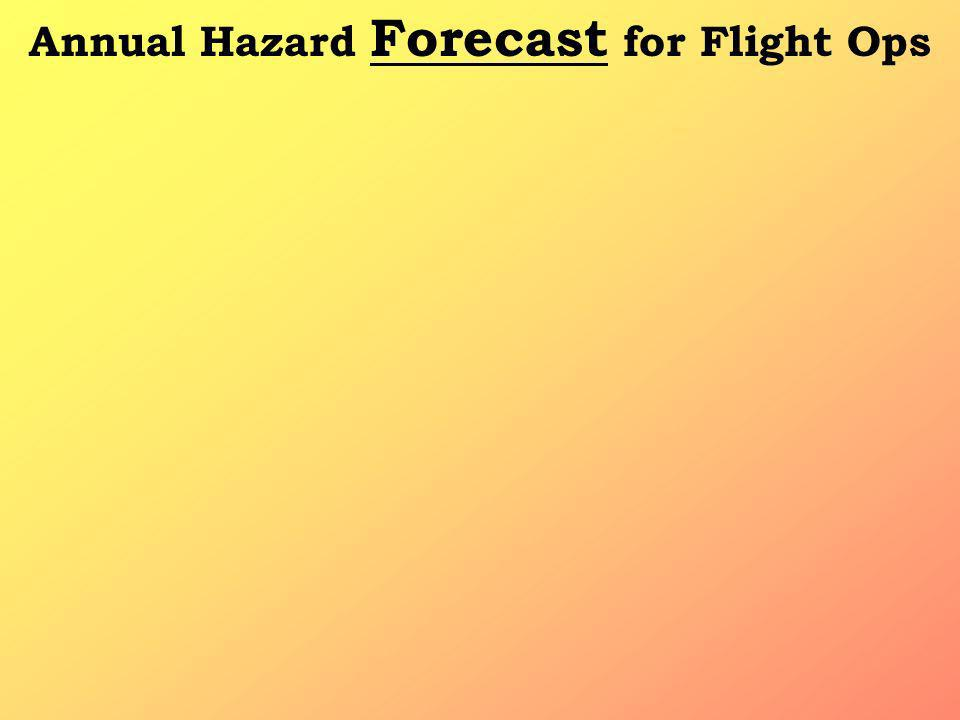 Annual Hazard Forecast for Flight Ops