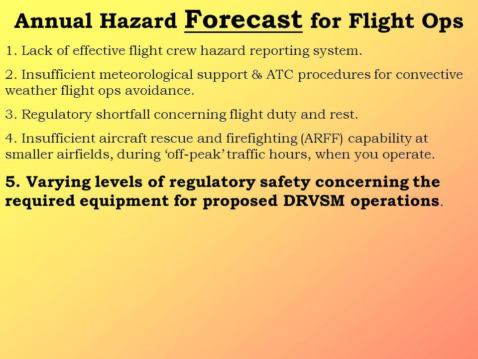 Annual Hazard Forecast for Flight Ops 1. Lack of effective flight crew hazard reporting system. 2. Insufficient meteorological support & ATC procedure