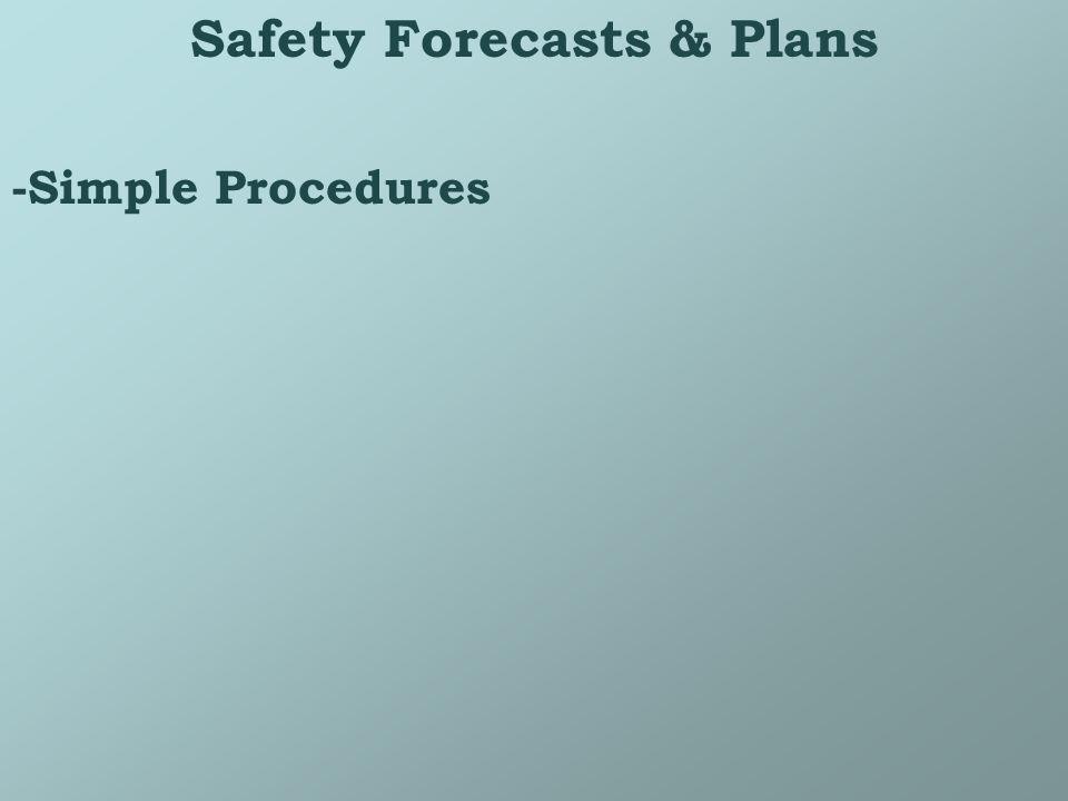 -Simple Procedures
