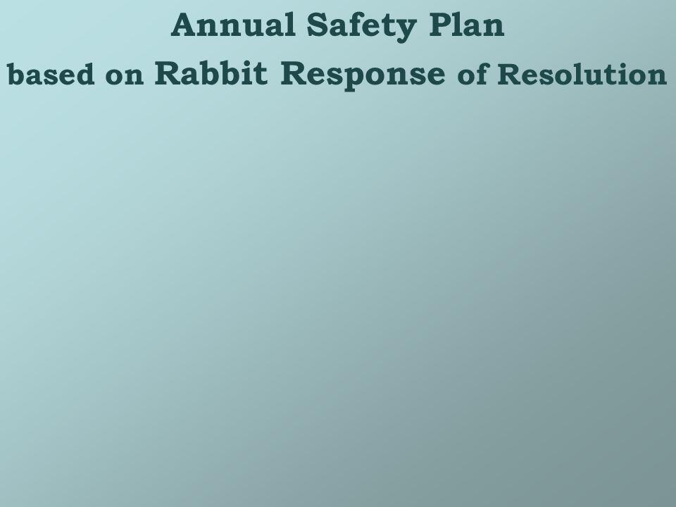 Annual Safety Plan based on Rabbit Response of Resolution