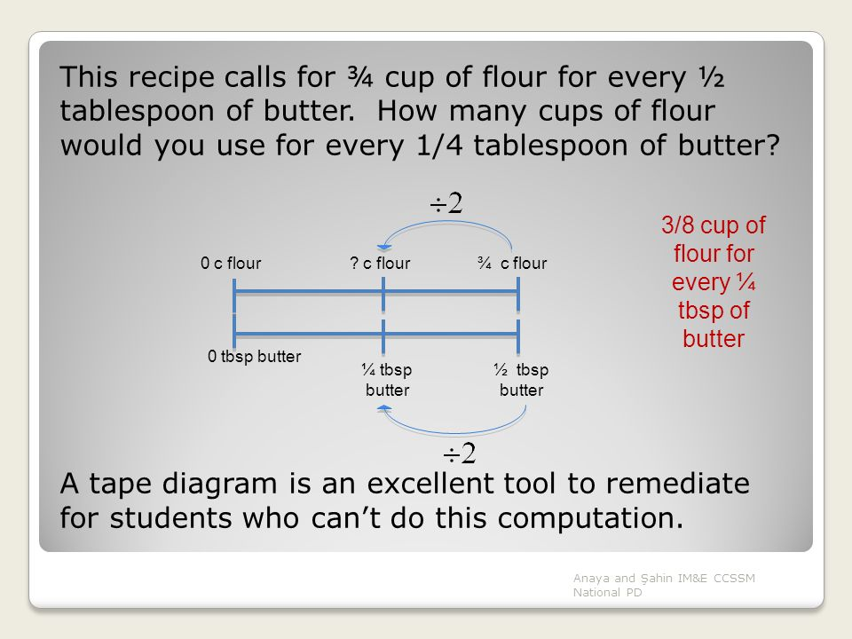 This recipe calls for ¾ cup of flour for every ½ tablespoon of butter. How many cups of flour would you use for every 1/4 tablespoon of butter? A tape