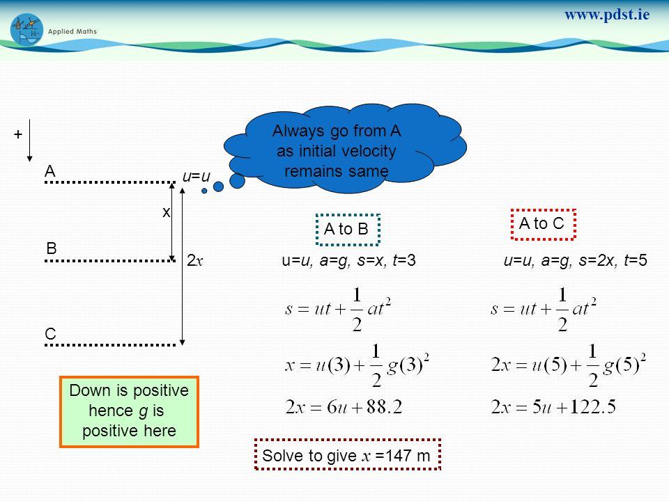 www.pdst.ie A B C u=uu=u + x 2x2x Always go from A as initial velocity remains same A to B u=u, a=g, s=x, t=3 A to C u=u, a=g, s=2x, t=5 Solve to give