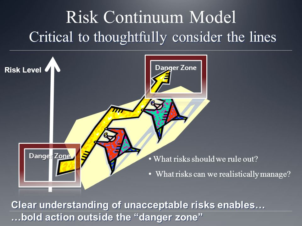 Critical to thoughtfully consider the lines Risk Continuum Model Critical to thoughtfully consider the lines Risk Level Clear understanding of unacceptable risks enables… …bold action outside the danger zone What risks should we rule out.