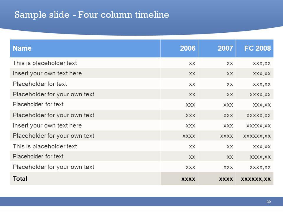 29 Sample slide - Four column timeline Name20062007 FC 2008 This is placeholder textxx xxx,xx Insert your own text herexx xxx,xx Placeholder for textx