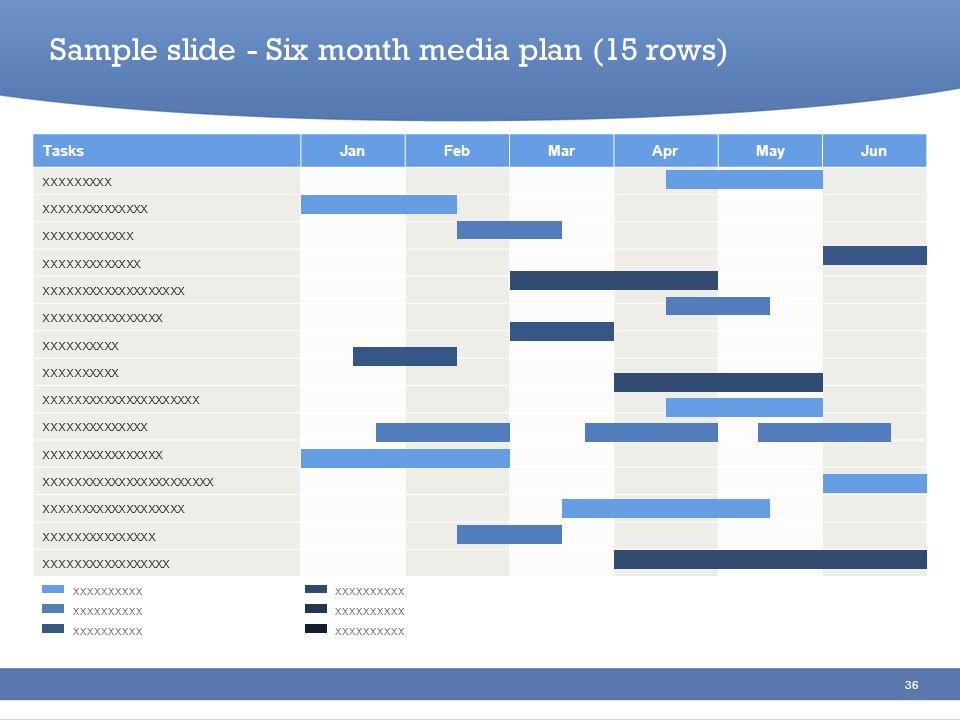 36 Sample slide - Six month media plan (15 rows) TasksJanFebMarAprMayJun xxxxxxxxx xxxxxxxxxxxxxx xxxxxxxxxxxx xxxxxxxxxxxxx xxxxxxxxxxxxxxxxxxx xxxxx