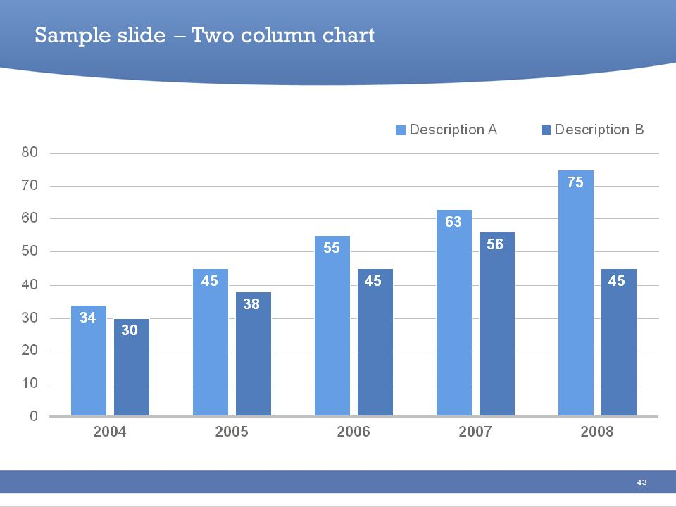 43 Sample slide Two column chart