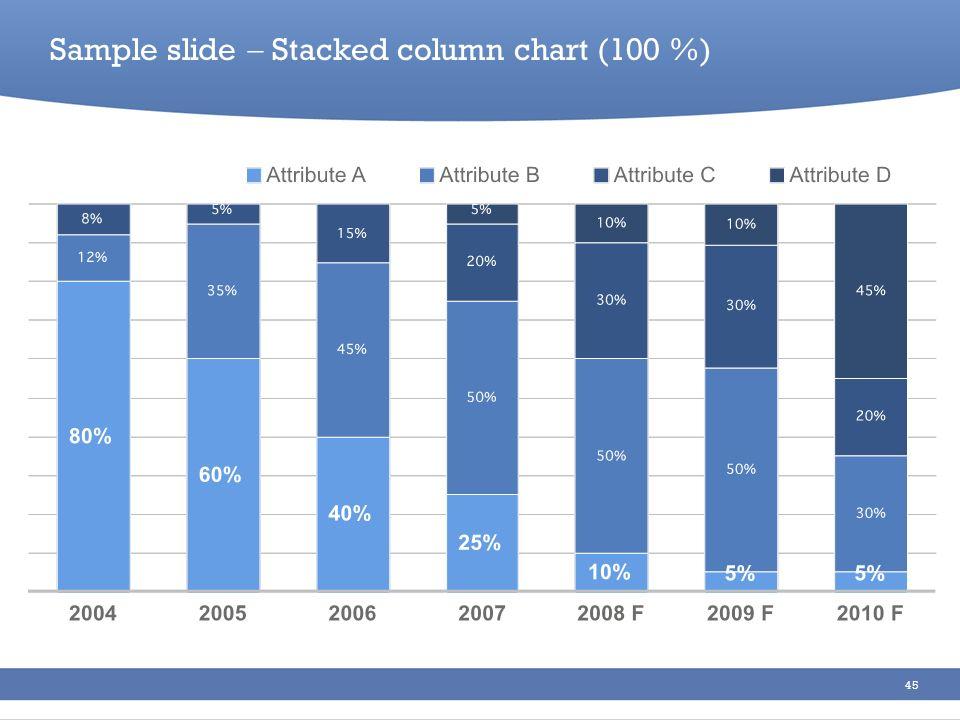 45 Sample slide Stacked column chart (100 %)