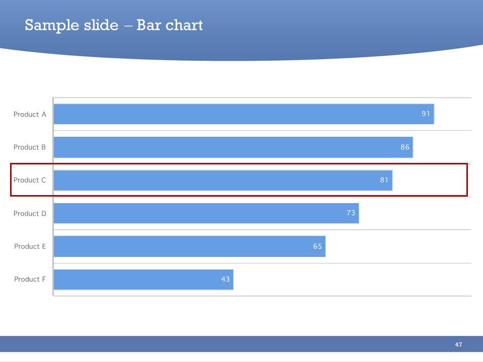 47 Sample slide Bar chart