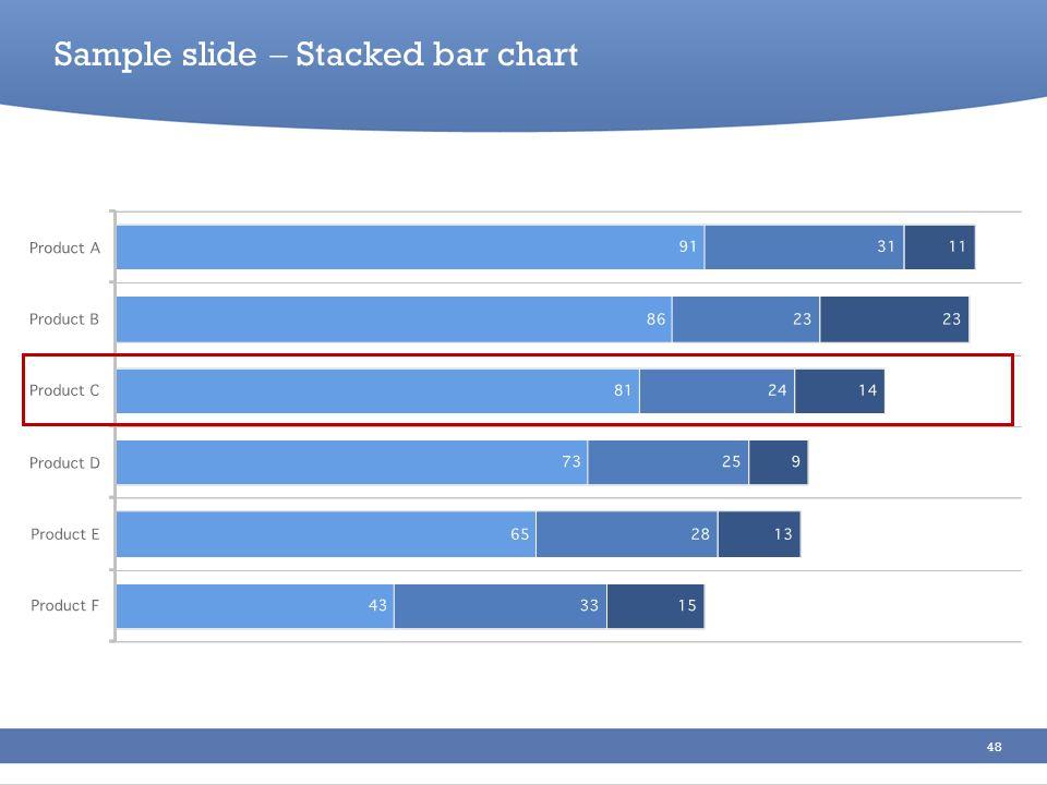 48 Sample slide Stacked bar chart