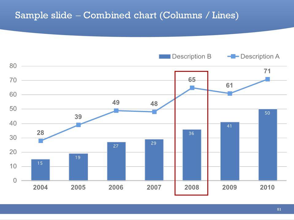 51 Sample slide Combined chart (Columns / Lines)