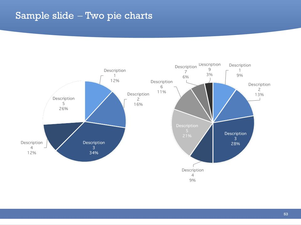 53 Sample slide Two pie charts