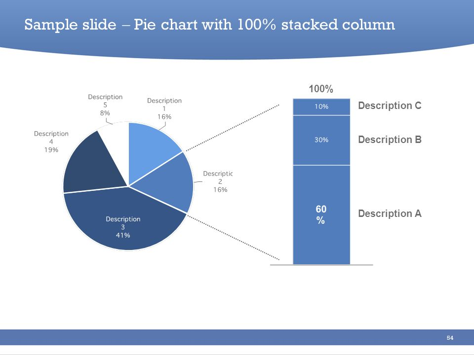 54 Description C Description B Description A 100% Sample slide Pie chart with 100% stacked column