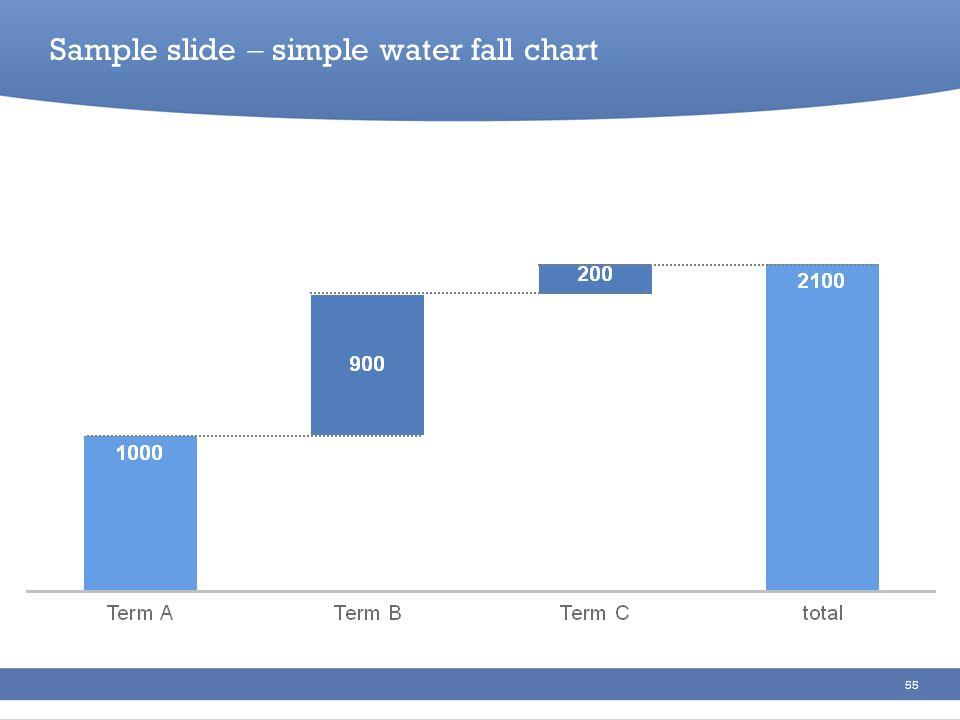 55 Sample slide simple water fall chart