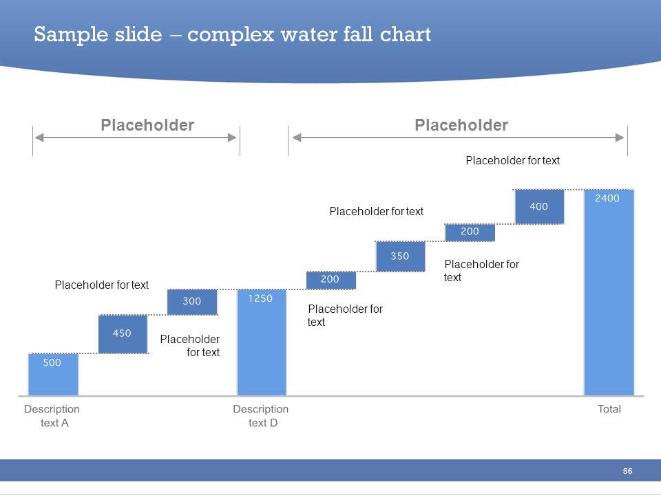 56 Placeholder for text Placeholder Placeholder for text Sample slide complex water fall chart