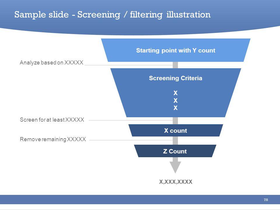 78 Starting point with Y count Analyze based on XXXXX Screen for at least XXXXX Screening Criteria X X count Z Count Remove remaining XXXXX X,XXX,XXXX