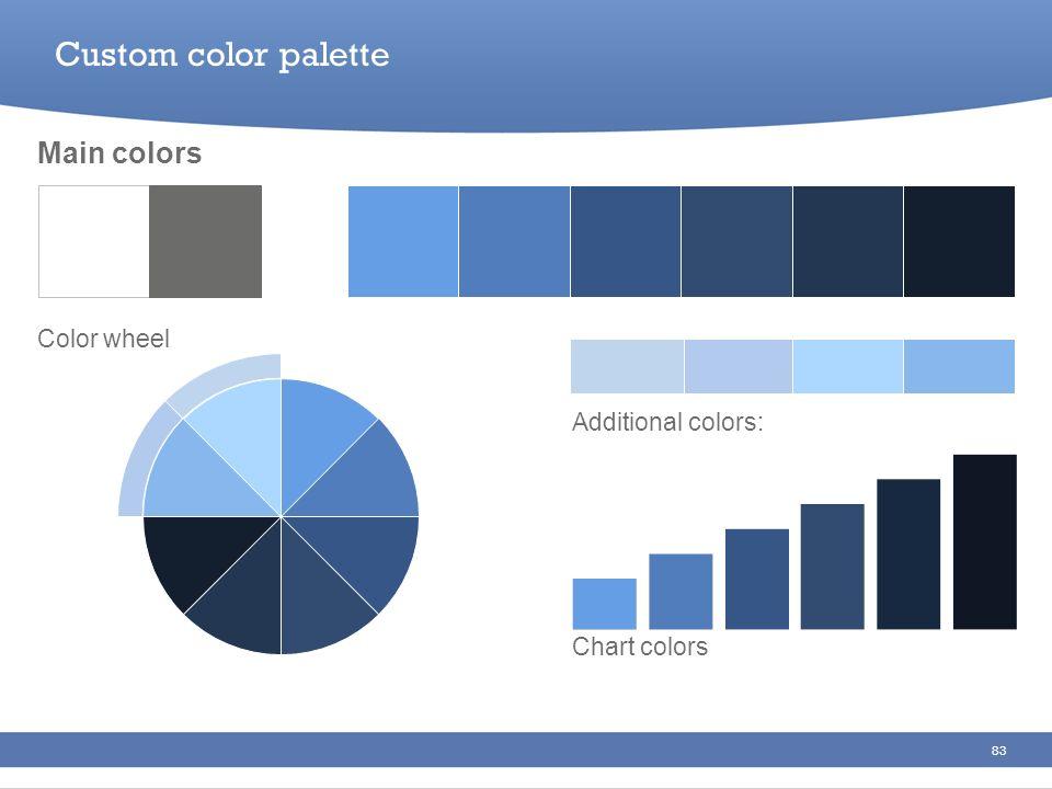 83 Additional colors: Chart colors Color wheel Main colors Custom color palette