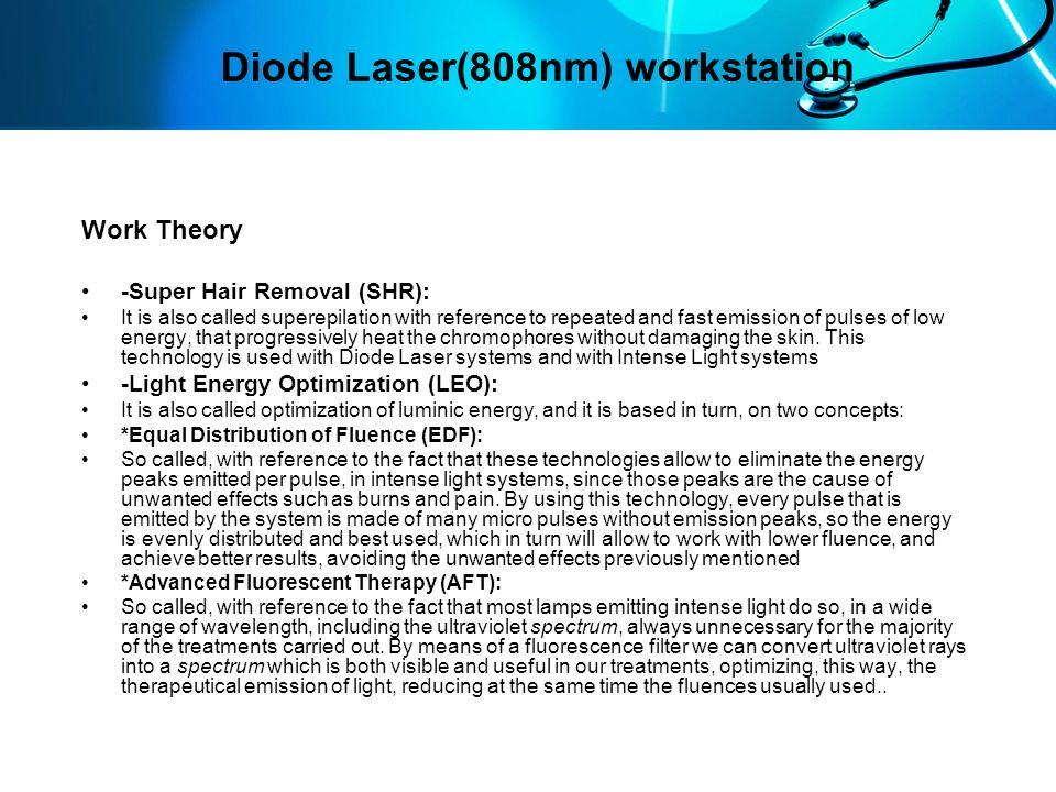 808nm Diode Laser workstation Med-820 Content 1.Images 2.