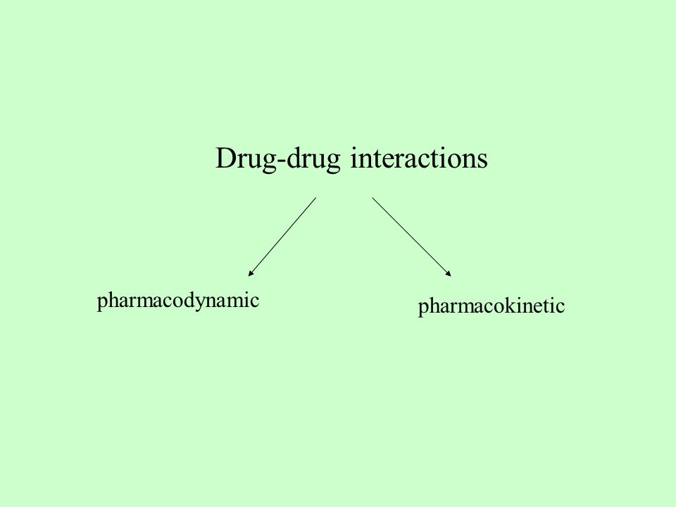 pharmacodynamic pharmacokinetic Drug-drug interactions