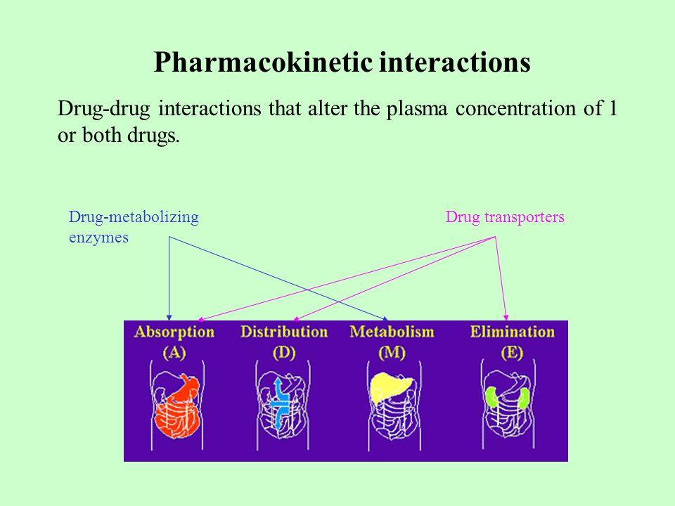 Drug-drug interactions that alter the plasma concentration of 1 or both drugs. Pharmacokinetic interactions Drug-metabolizing enzymes Drug transporter