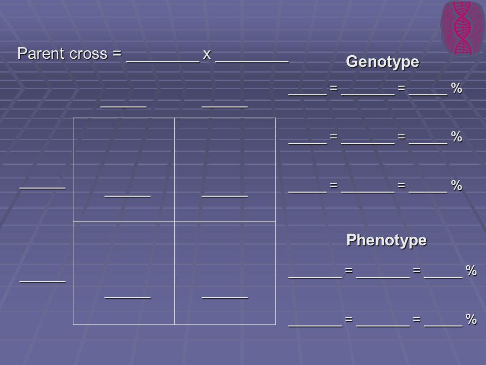 Genotype Phenotype Parent cross = ________ x ________ ______ ______________________________ ____________ _____ = _______ = _____ % _______ = _______ =