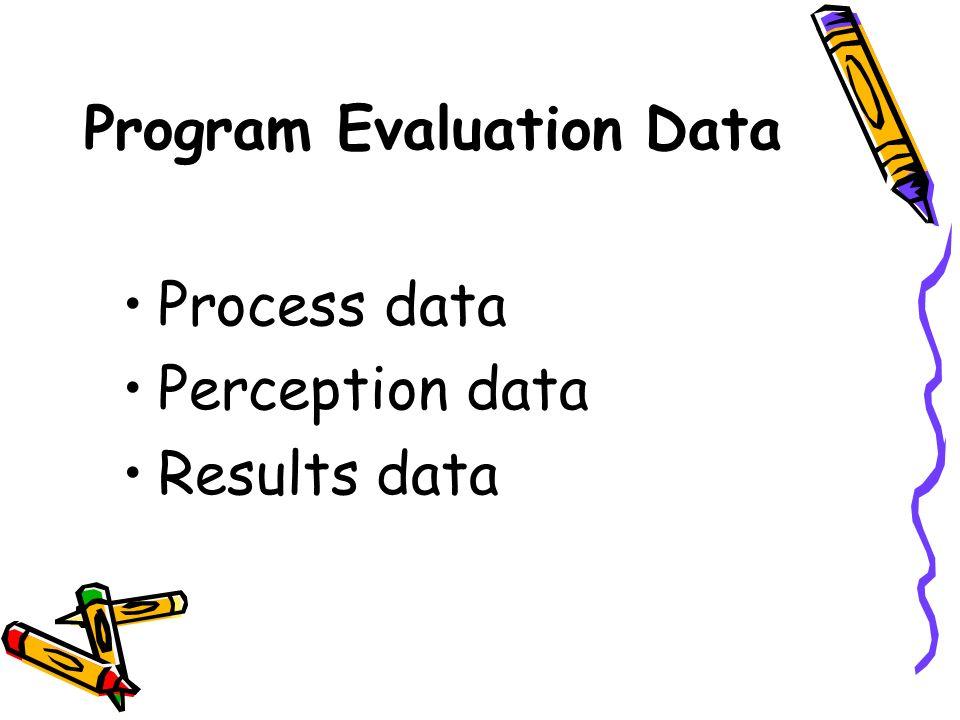 Program Evaluation Data Process data Perception data Results data