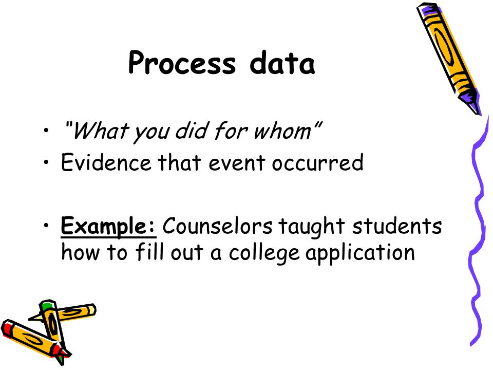 Process data What you did for whom Evidence that event occurred Example: Counselors taught students how to fill out a college application