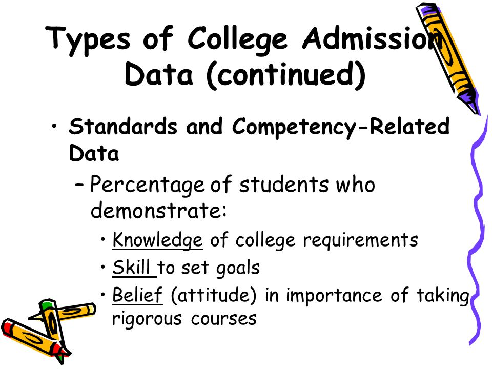 Types of College Admission Data (continued) Standards and Competency-Related Data –Percentage of students who demonstrate: Knowledge of college requir