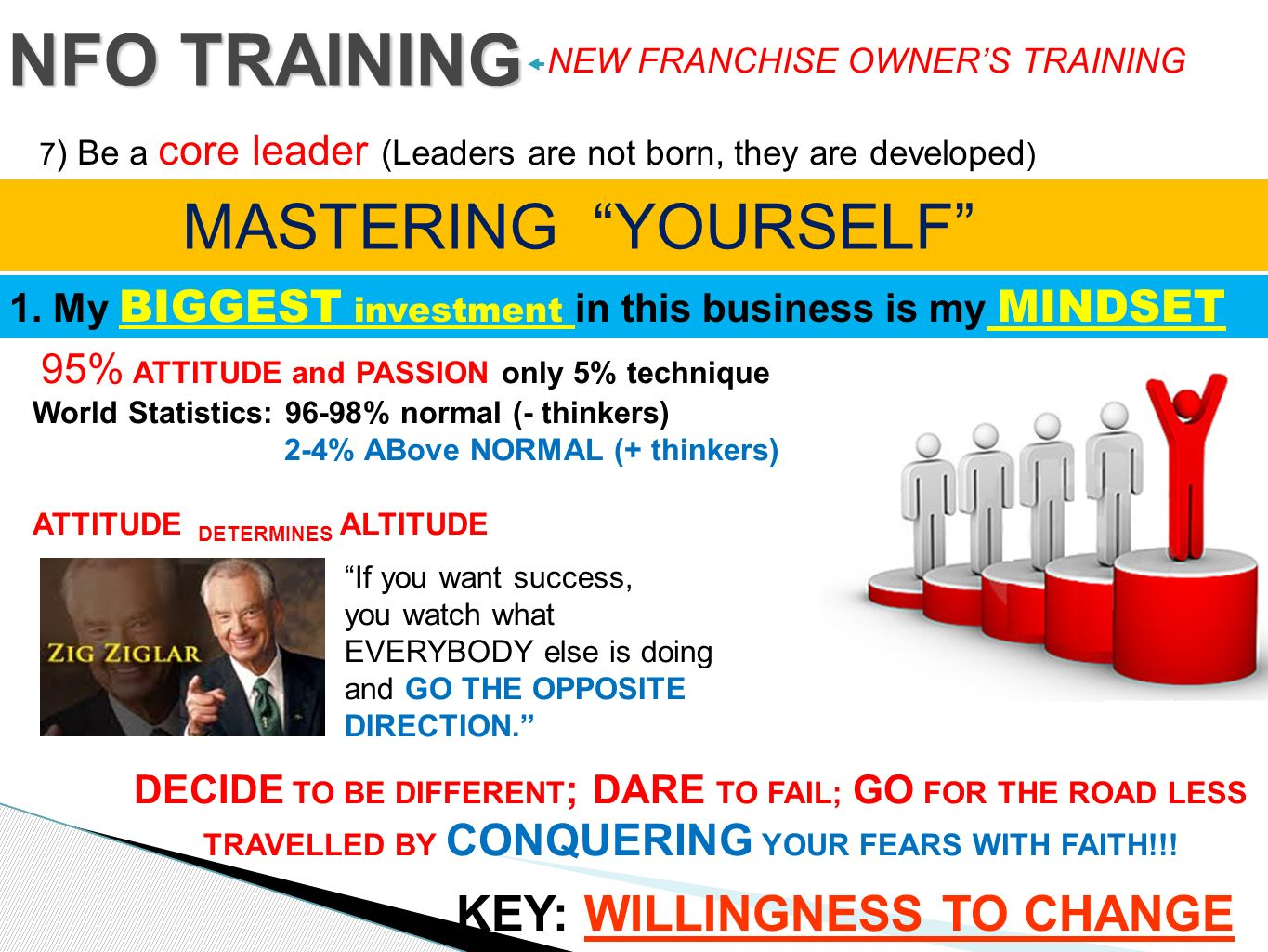 KEY: WILLINGNESS TO CHANGE NFO TRAINING NEW FRANCHISE OWNERS TRAINING 7 ) Be a core leader (Leaders are not born, they are developed ) MASTERING YOURS