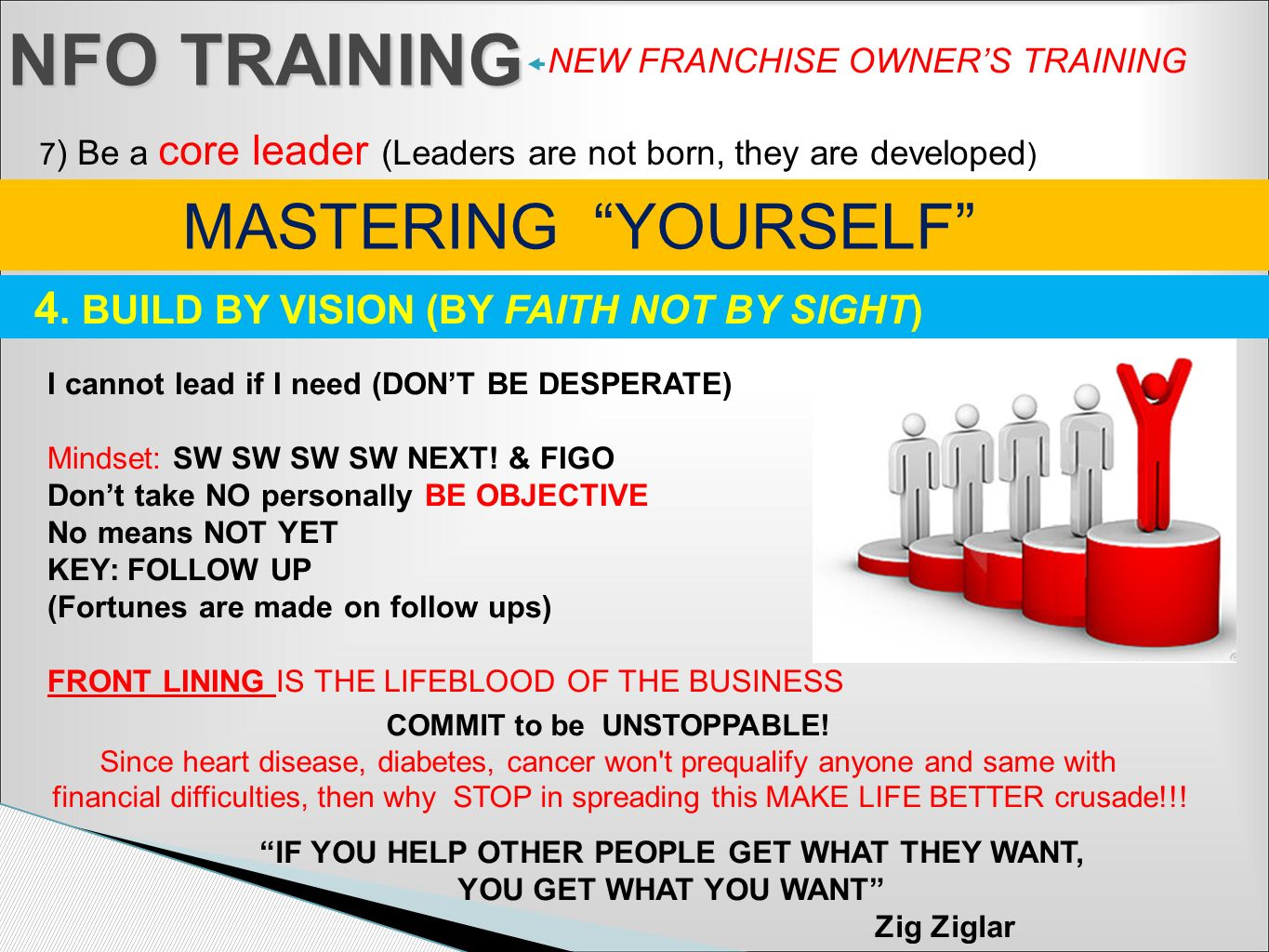 NFO TRAINING NEW FRANCHISE OWNERS TRAINING 7 ) Be a core leader (Leaders are not born, they are developed ) I cannot lead if I need (DONT BE DESPERATE