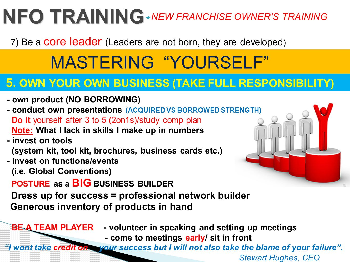NFO TRAINING NEW FRANCHISE OWNERS TRAINING 7 ) Be a core leader (Leaders are not born, they are developed ) MASTERING YOURSELF - own product (NO BORRO