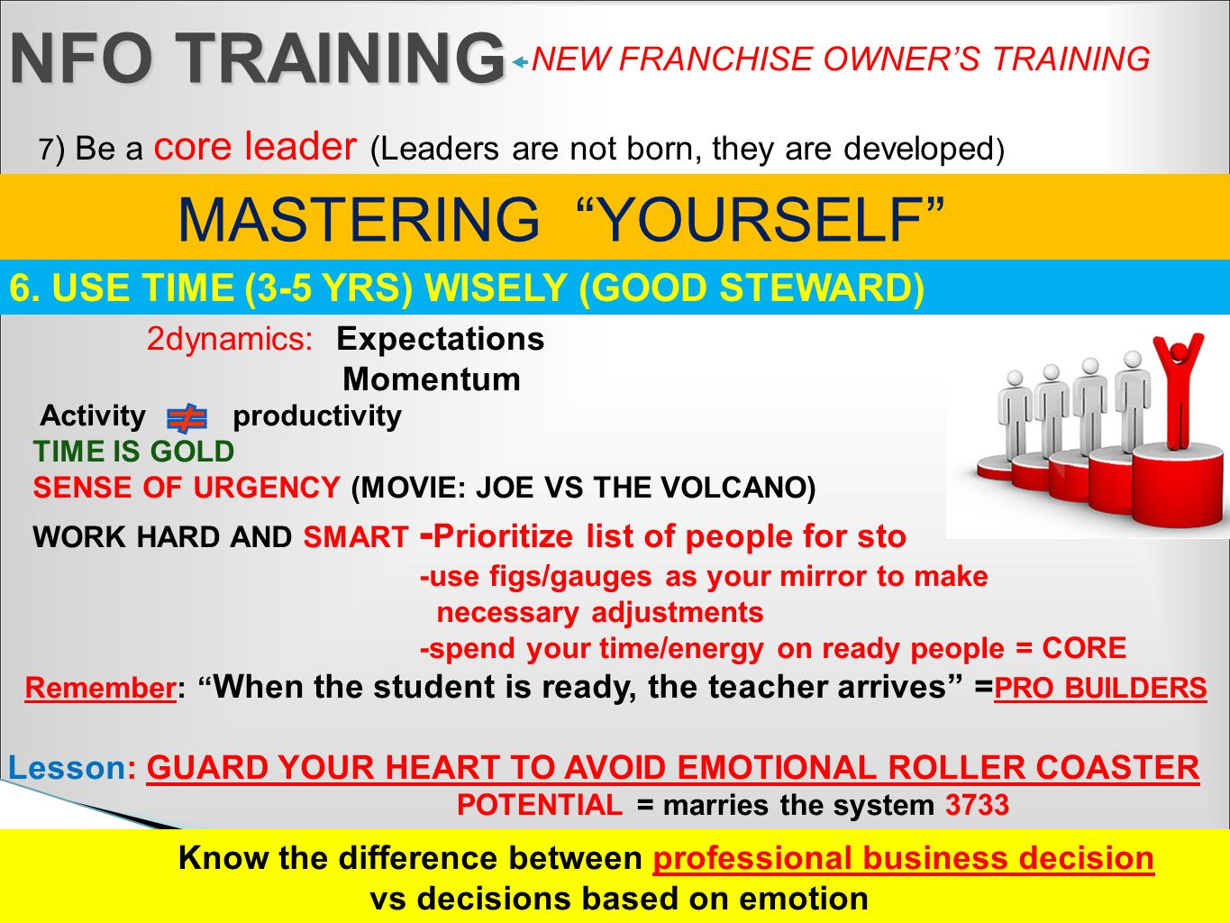 NFO TRAINING NEW FRANCHISE OWNERS TRAINING 7 ) Be a core leader (Leaders are not born, they are developed ) MASTERING YOURSELF Activity productivity T