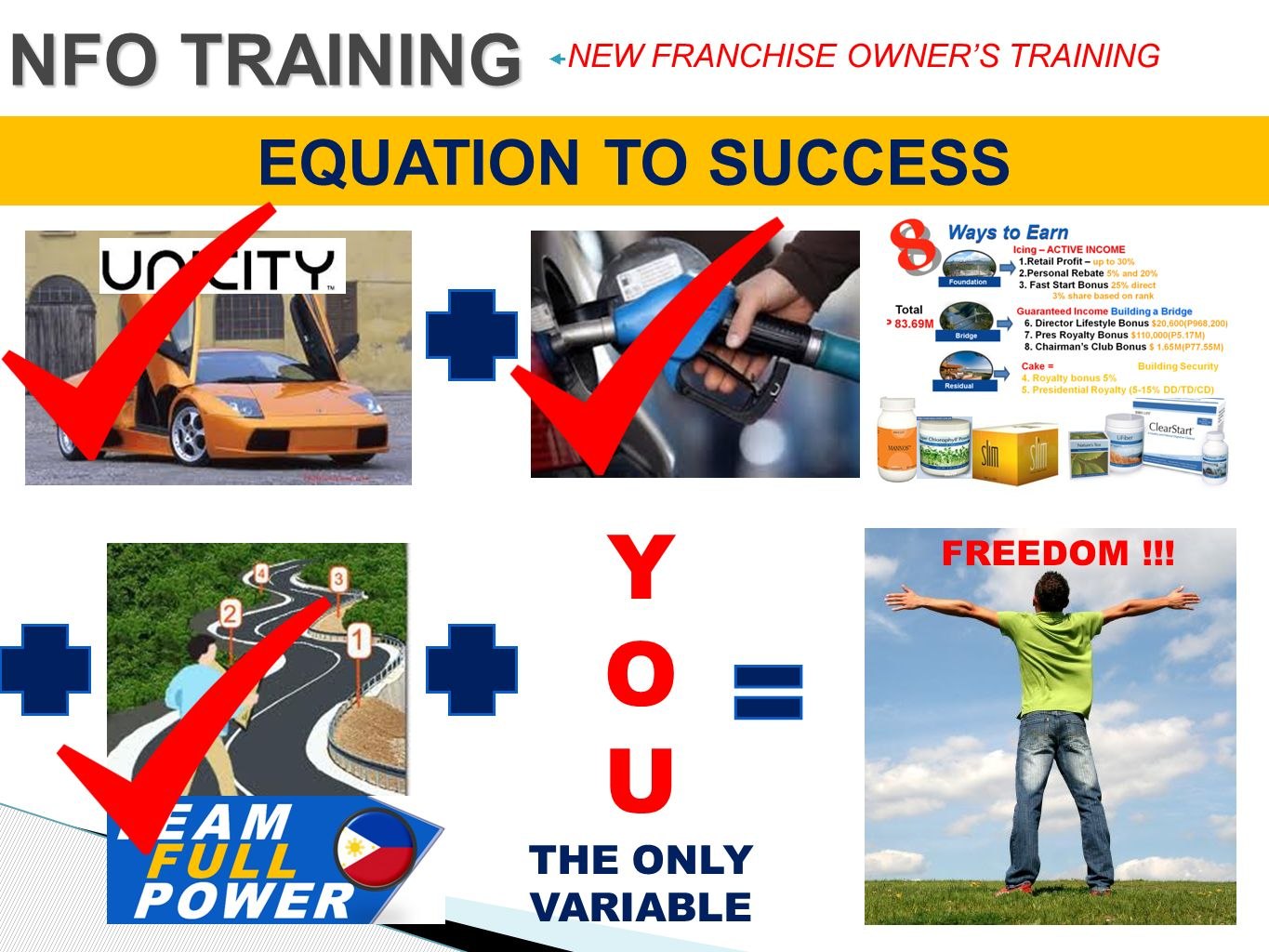 NFO TRAINING NEW FRANCHISE OWNERS TRAINING EQUATION TO SUCCESS Y O U THE ONLY VARIABLE FREEDOM !!!