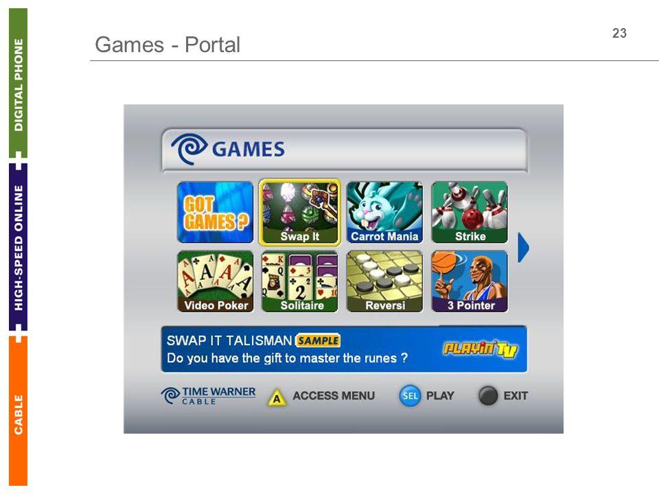 23 Games - Portal
