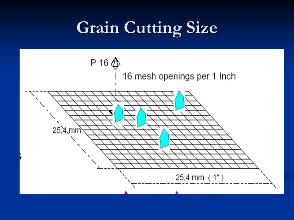 Grain Cutting Size